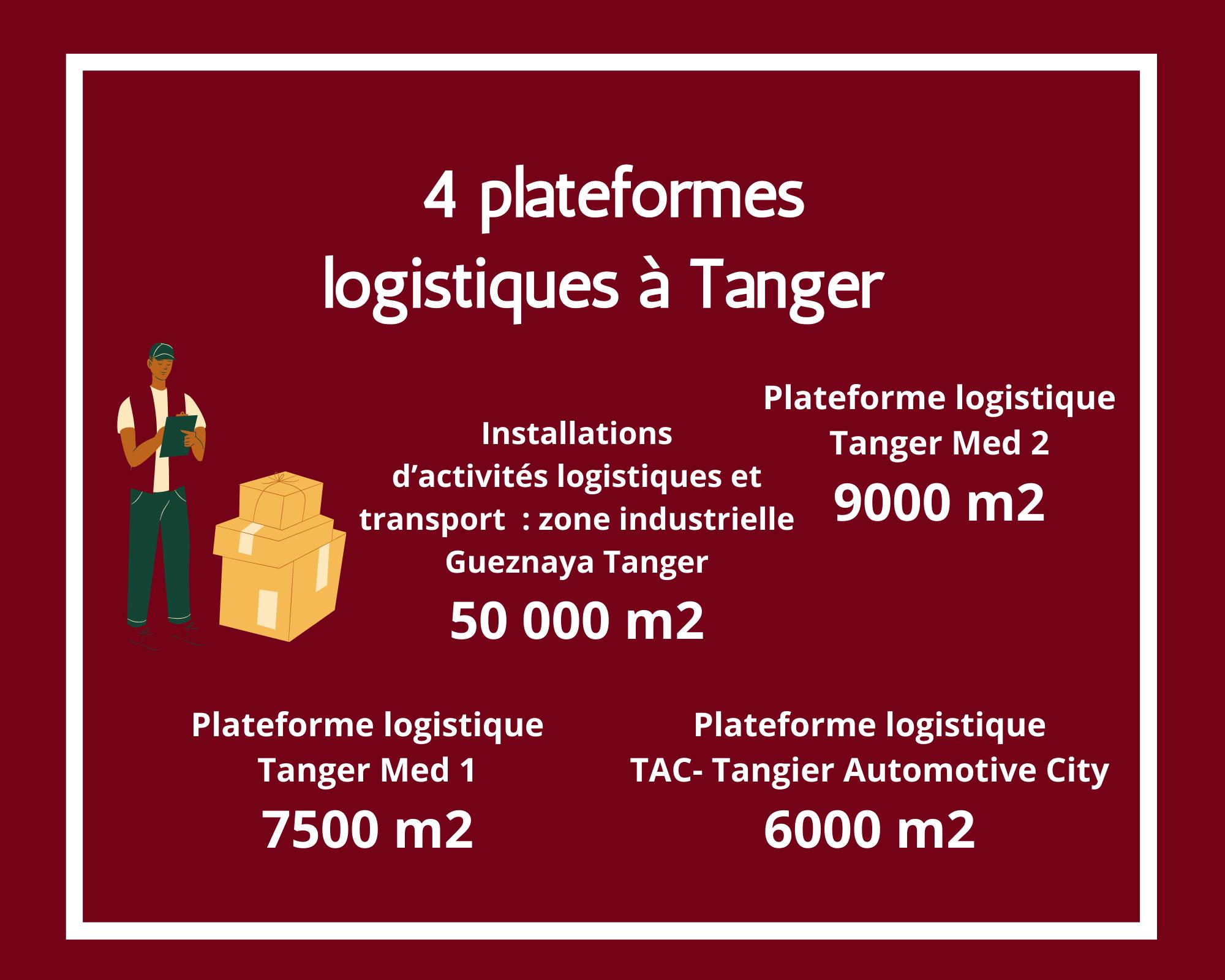 Plateforme logistique zone industrielle Gueznaya Tanger (2)