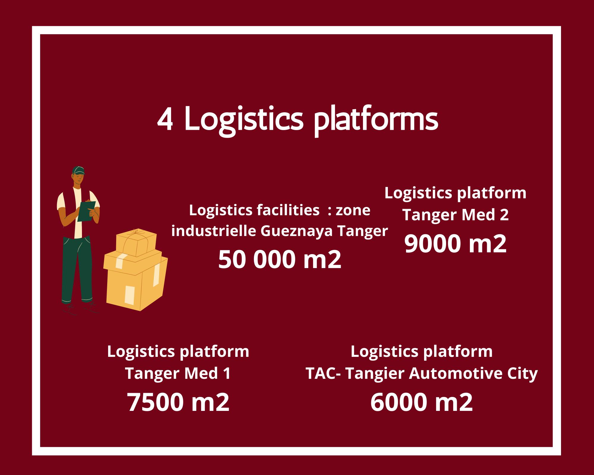 Plateforme logistique zone industrielle Gueznaya Tanger (3)